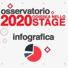 Infografica Osservatorio Stage 2020